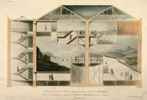 Cross-section of the Rotunda in which the panorama of London was exhibited.1801